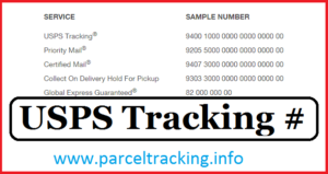 Tracking Number Formats By Carrier,USPS Tracking-Number formats